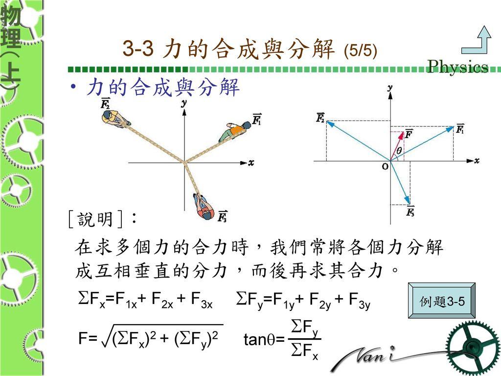 3-3 力的合成與分解 (5/5) 力的合成與分解 [說明]: 在求多個力的合力時,我們常將各個力分解成互相垂直的分力,而後再求其合力。